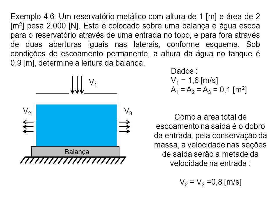Exemplo 4.6: Um reservatório metálico com altura de 1 [m] e área de 2 [m2] pesa 2.000 [N]. Este é colocado sobre uma balança e água escoa para o reservatório através de uma entrada no topo, e para fora através de duas aberturas iguais nas laterais, conforme esquema. Sob condições de escoamento permanente, a altura da água no tanque é 0,9 [m], determine a leitura da balança.